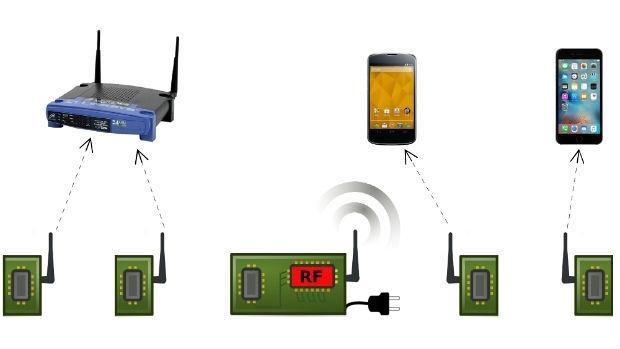 Una conexión wifi que consume hasta 10 mil veces menos energía y es once veces más rápida que el Bluetooth