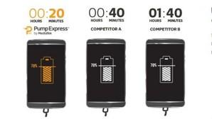 El sistema de carga rápida más veloz para «smartphones»