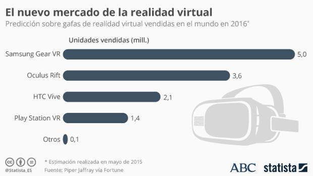 Realidad virtual: 2017 tiene que ser el año del contenido inmersivo