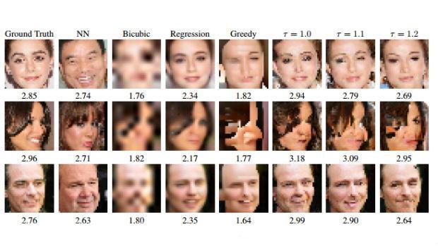 La inteligencia artificial de Google sabe quién está detrás de una imagen pixelada