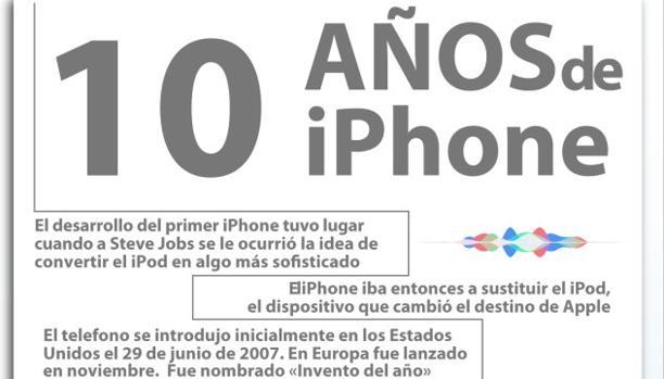 Infografías: El iPhone cumple 10 años