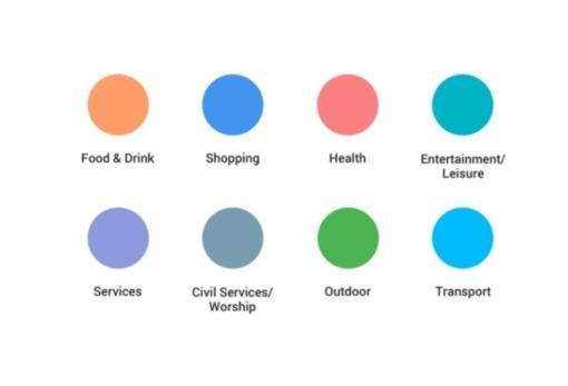 Leyenda de colores según el establecimiento a buscar