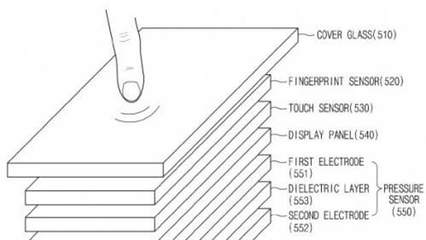 Samsung patenta un sistema para colocar el lector de huellas debajo de la pantalla: ¿un Galaxy S9 revolucionario?