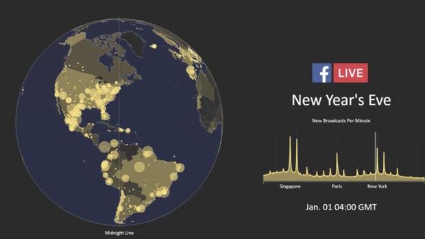 Así iluminaron el planeta los directos de Facebook en Nochevieja