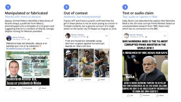 Cómo funciona la herramienta de verificación de fotos y vídeos de Facebook