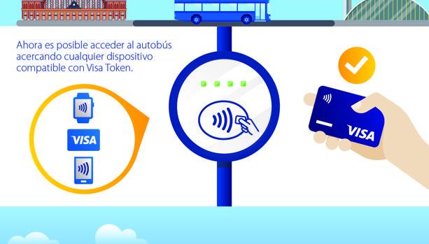 Cómo pagar el bus de Madrid con una tarjeta bancaria o el móvil
