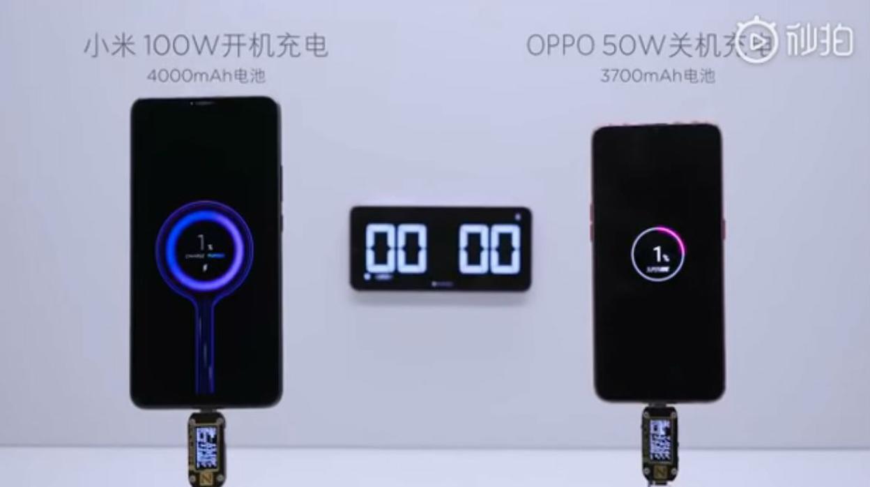 1142da202 El impresionante cargador de Xiaomi que carga la batería de tu móvil en solo  17 minutos