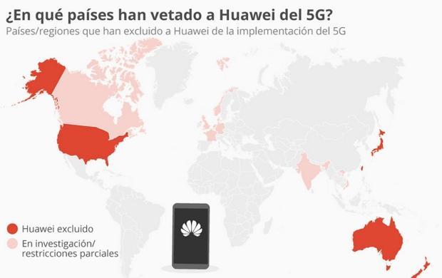 En qué países han vetado a Huawei